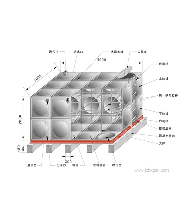 廣州水箱內部圖